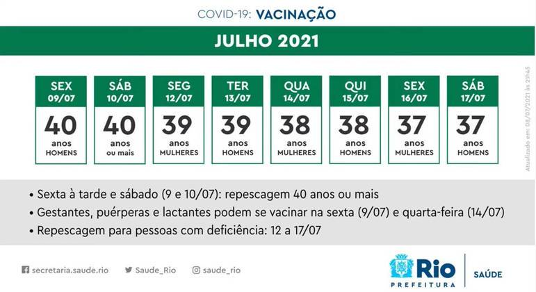 Rio abre repescagem para pessoas com deficiência 12 a 17 de julho
