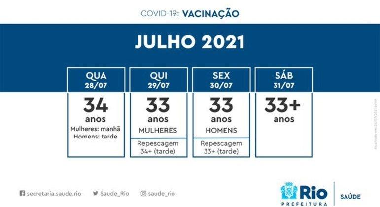 Rio retoma aplicação de 1ª dose nesta quarta-feira (28), após chegada de remessa no estado