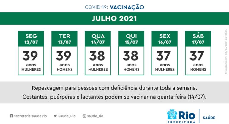 Semana começa com imunização para mulheres de 39 anos no Rio