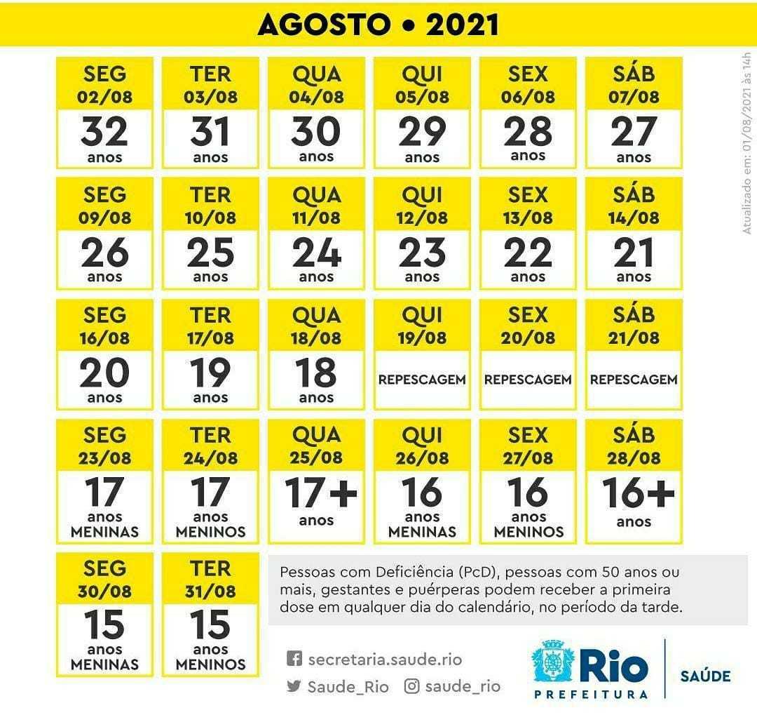 Calendário da vacinação contra covid-19 na capital fluminense  previsto para agosto