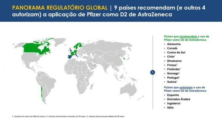 Alemanha, Canadá, Coreia do Sul e Dinamarca recomendam D2 da Pfizer sem restrições