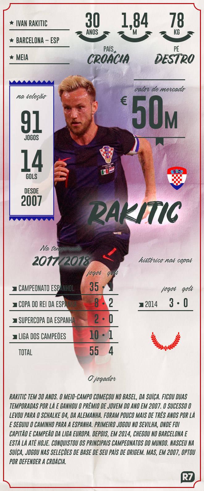 6ef3ecc1b9 Rakitic  croata joga com Paulinho no Barça e é craque da Copa 2018 ...