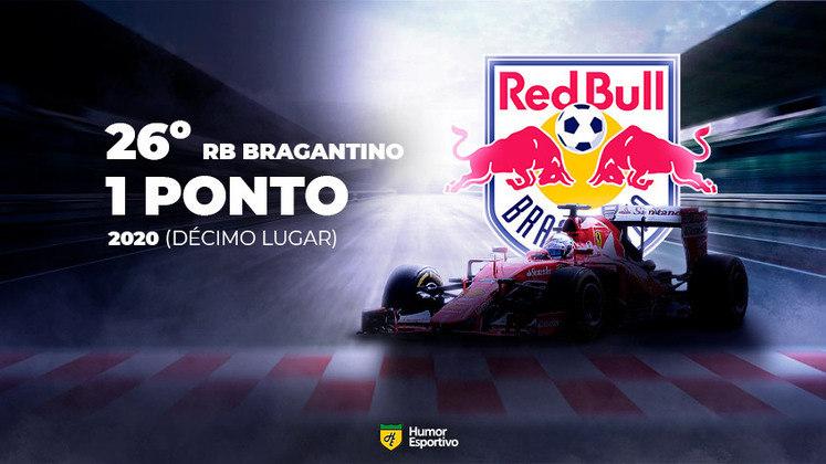 Ranking - A classificação da era dos pontos corridos com a pontuação da Fórmula 1