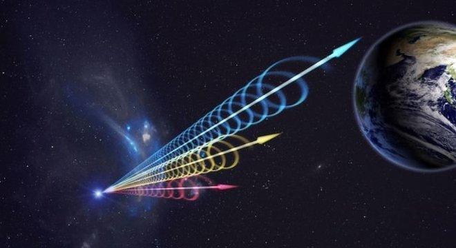Rapid Radio Bursts (FRBs) são flashes de radiação de luz que atraíram a atenção dos cientistas por anos