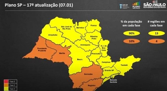 Em SP, quatro regiões estão na fase laranja de plano de reclassificação