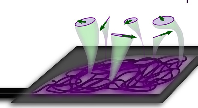 Ao interagir com outras partículas, a luz pode se comportar como redemoinhos