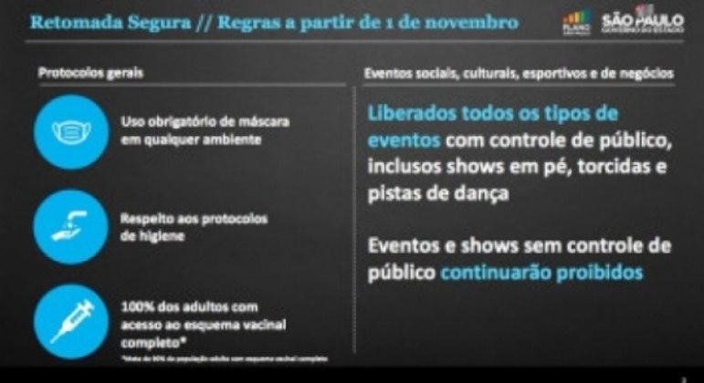 Confira as regras estabelecidas pelo governo para o retorno de público a eventos presenciais