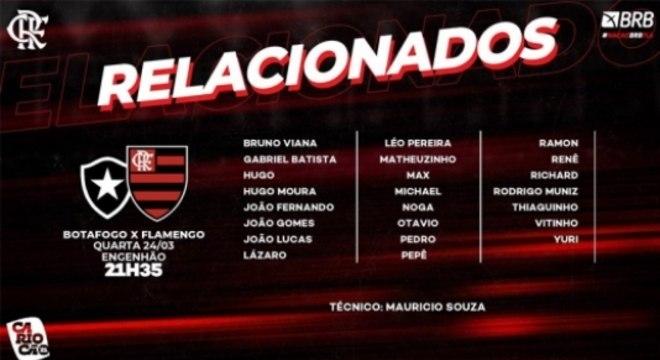Relacionados Flamengo (Botafogo x Flamengo 23-03)