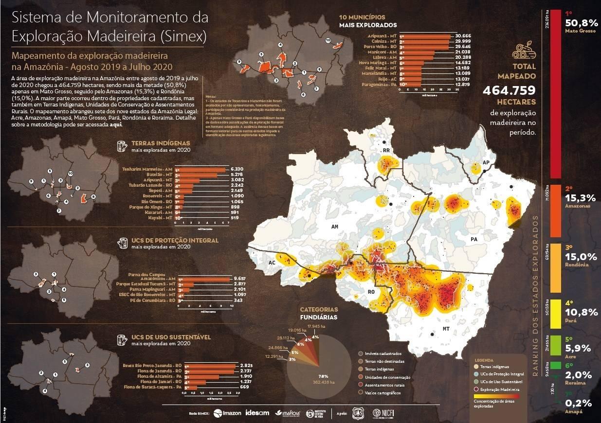 Relatório do Simex sobre exploração de Madeira na Amazônia