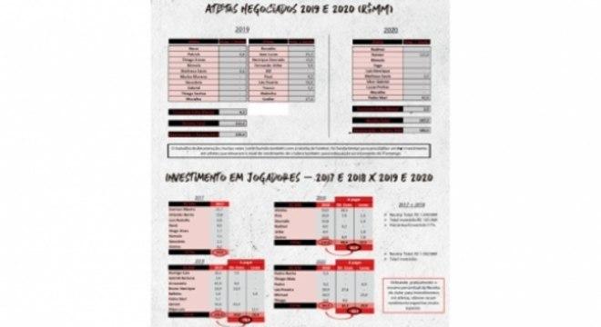 Relatório Flamengo 2019