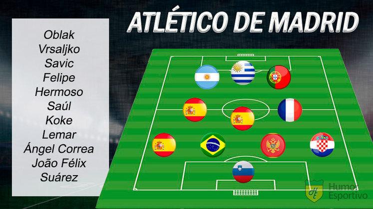 Resposta correta: Atlético de Madrid