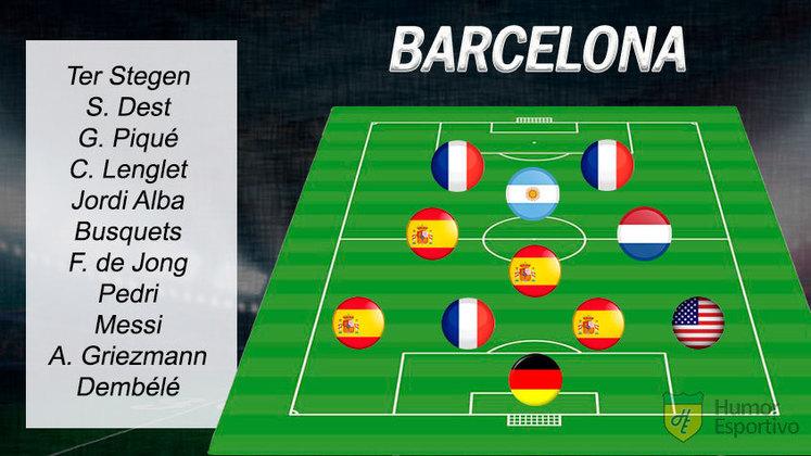 Resposta correta: Barcelona