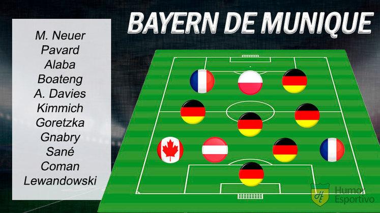 Resposta correta: Bayern de Munique