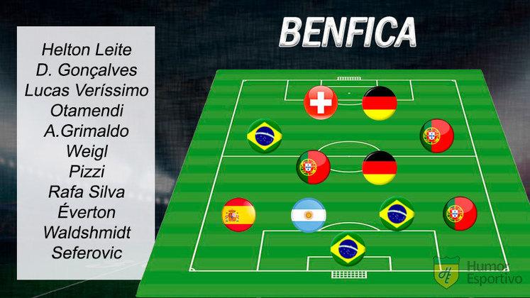 Resposta correta: Benfica