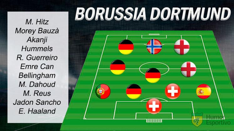 Resposta correta: Borussia Dortmund
