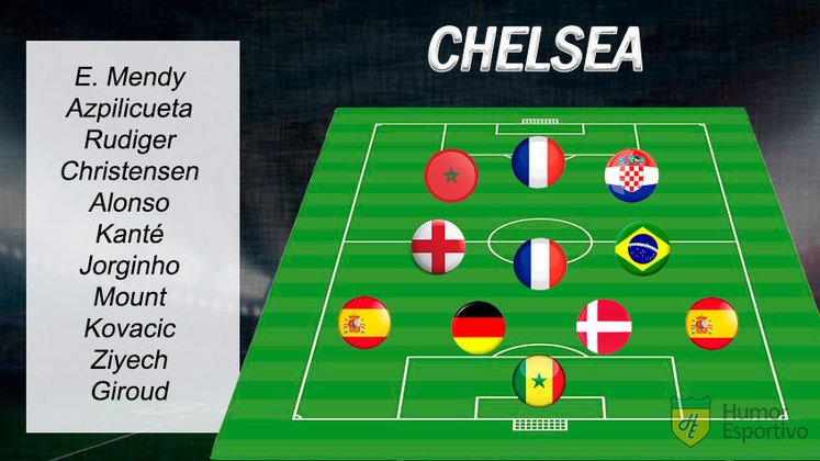 Resposta correta: Chelsea