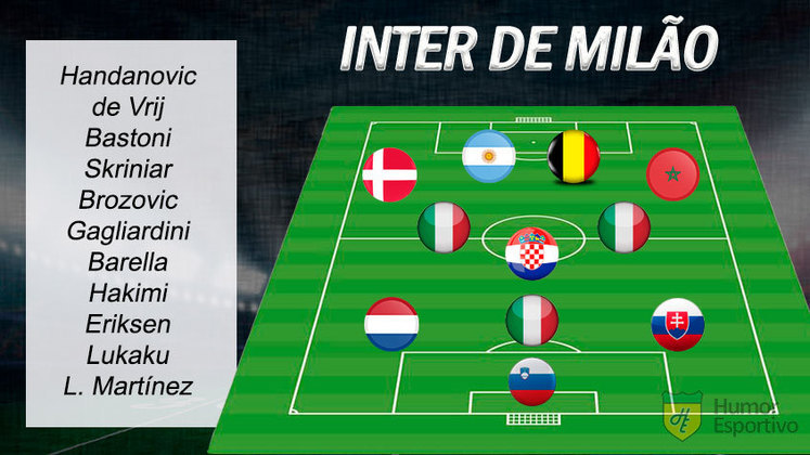Resposta correta: Internazionale de Milão