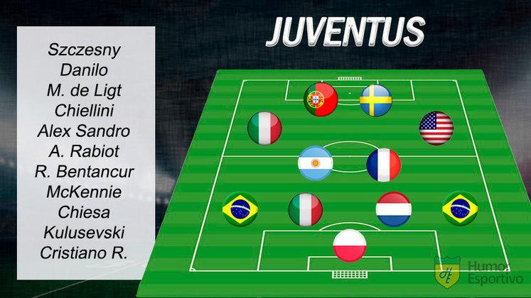 Resposta correta: Juventus