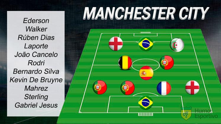 Resposta correta: Manchester City
