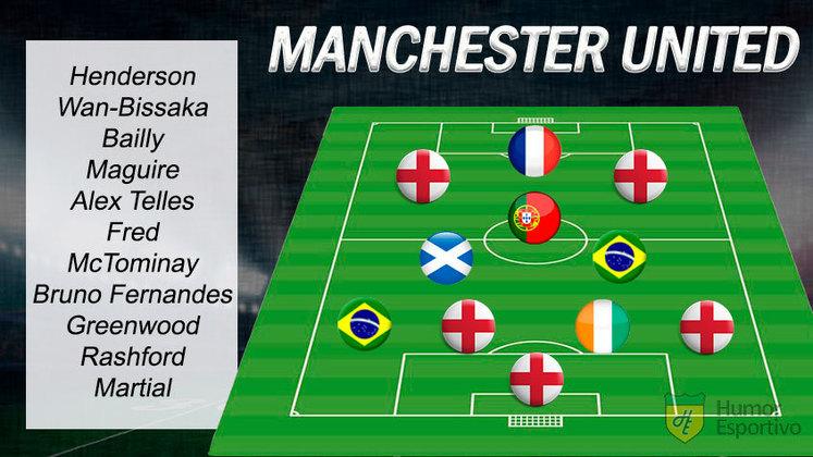 Resposta correta: Manchester United