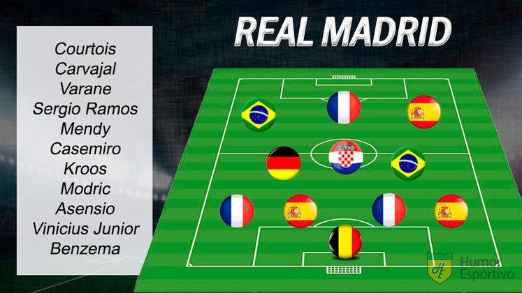 Resposta correta: Real Madrid
