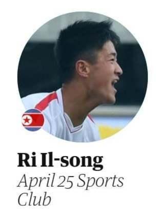 Ri Song (Coréia do Norte) - Clube: April 25 Sports Club (Coréia do Norte) - Posição: Atacante