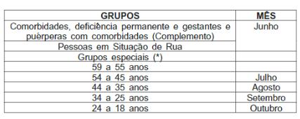 Rj Define Calendario Unico De Vacinacao Contra Covid 19 Noticias R7 Rio De Janeiro