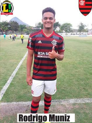 Rodrigo Muniz - 7,5 - Entrou no lugar de Pedro e mostrou estrela novamente. Abriu o placar para o Flamengo (seu quinto gol no Carioca) e ainda causou a expulsão de Kanu, zagueiro do Botafogo.
