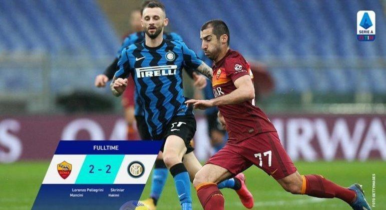 Roma 2 X 2 Inter, um empate ruim para ambos
