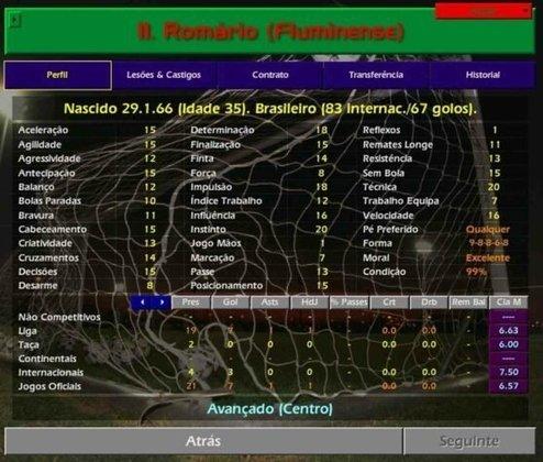 Romário estava no Fluminense na atualização de novembro de 2002. O Baixinho era jogador do Vasco na versão inicial do CM 01/02.