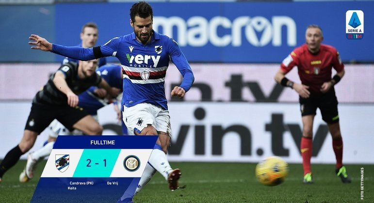 O momento da cobrança do penal por Candreva. da Sampdoria, 2 X 1 na Internazionale
