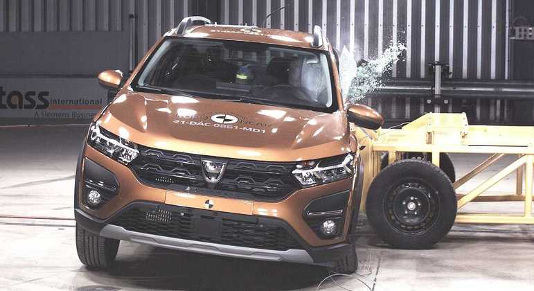 Dacia Sandero recebe duas estrelas em teste de colisão do EuroNCAP