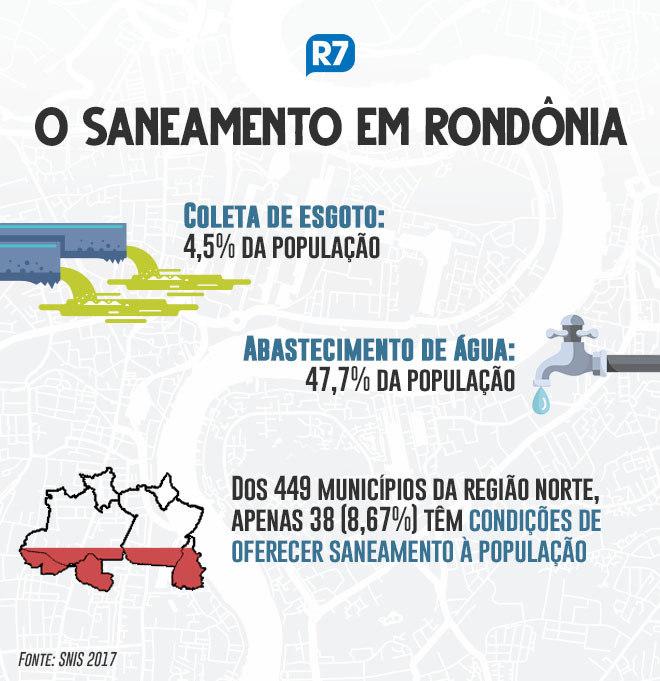 https://img.r7.com/images/saneamento-basico-em-rondonia-23102019145539898