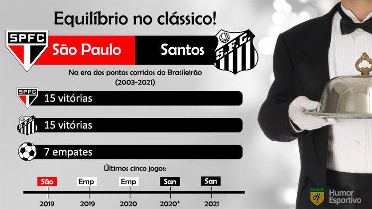 São Paulo e Santos possuem o mesmo número de vitórias nos clássicos disputados pelo Brasileirão desde 2003.