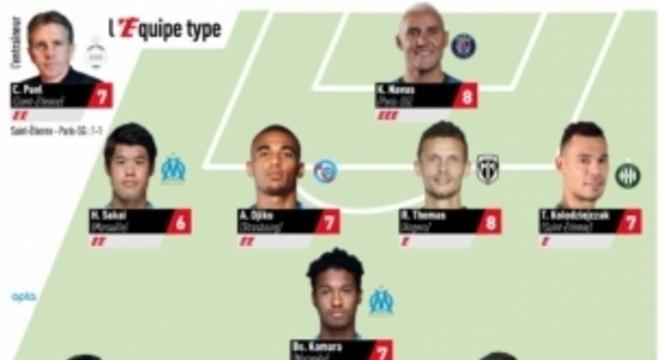 Seleção da 18ª rodada do Campeonato Francês 2020/21
