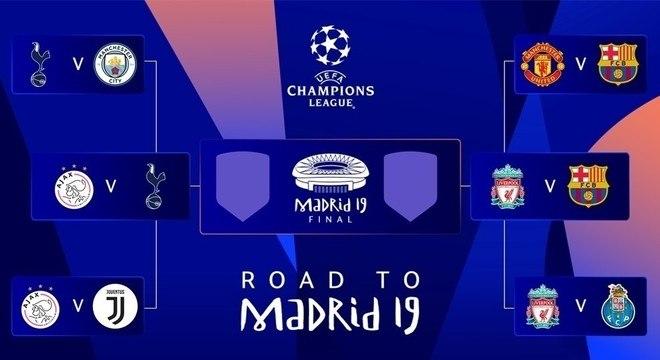 A tabela, das quartas à decisão em Madrid
