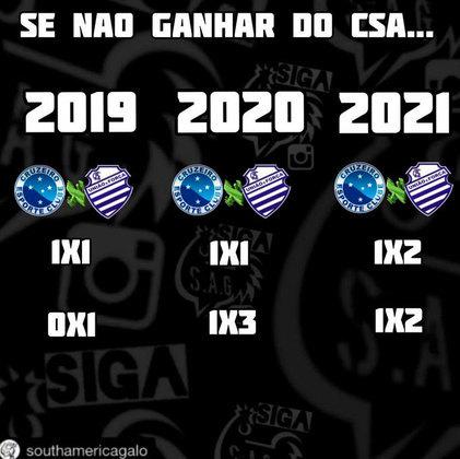 Série B do Brasileirão: os memes de Cruzeiro 1 x 2 CSA