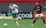 Total entre os prováveis titulares - Flamengo: R$ 523,34 milhões | Palmeiras: R$ 240,37 milhões
