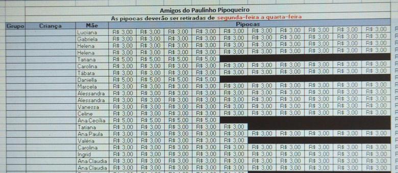 Tabela com pipocas vendidas: mais de 60 pais aderiram à campanha de Tatiana