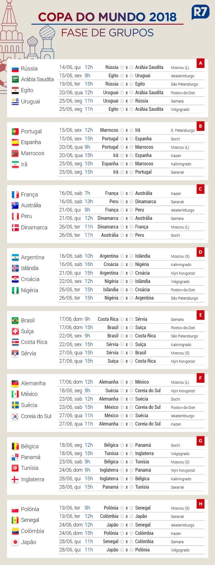 Fique por dentro das 48 partidas da primeira fase da Copa do Mundo de 2018 4082ef843c60a