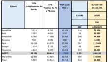 Fiocruz entrega hoje primeiras 500 mil doses produzidas no país