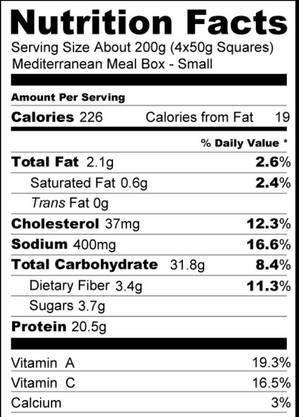 Tabela nutricional da comida