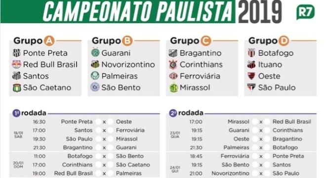Imprima a tabela completa do Campeonato Paulista de 2019 - Esportes ... a9d559b03575c