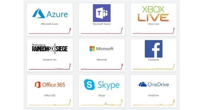 Diversos serviços da Microsoft enfrentam instabilidade