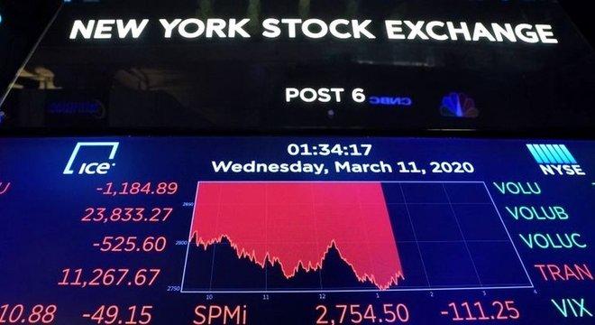 Wall Street operou em baixa acentuada na quarta-feira