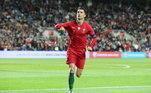 E o português Cristiano Ronaldo