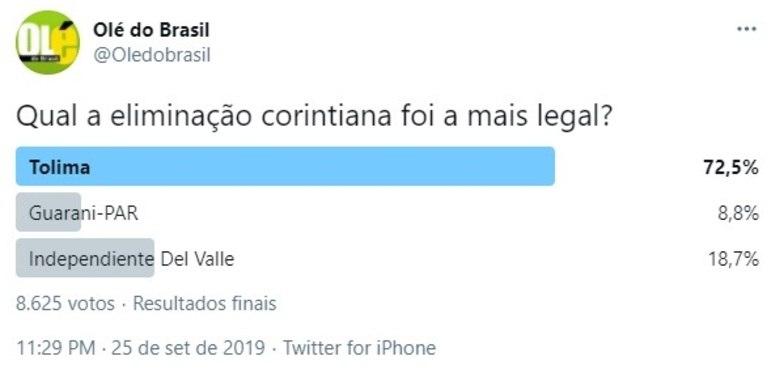 Tolima, Guaraní ou Del Valle: qual o maior algoz do Corinthians?