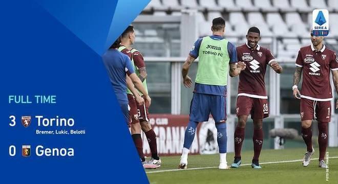 No outro cotejo da quinta-feira, o Torino prende o Genoa na zona de queda