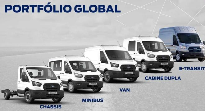 Ford irá retomar a comercialização da linha Transit no Brasil.