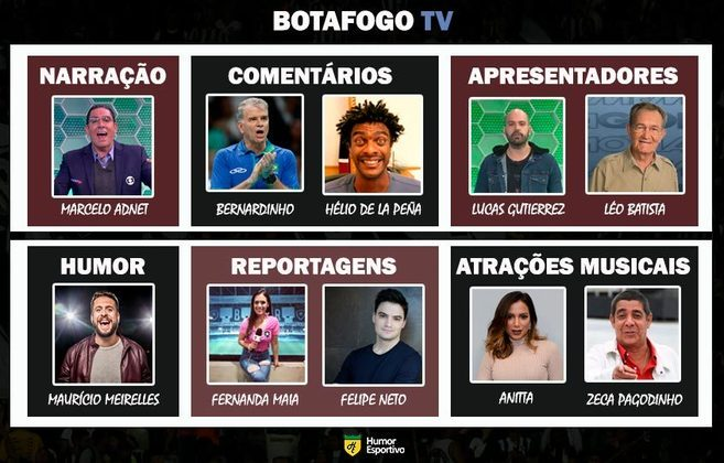 Transmissão na Botafogo TV somente com torcedores ilustres do clube